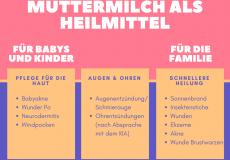 Muttermilch als Heilmittel